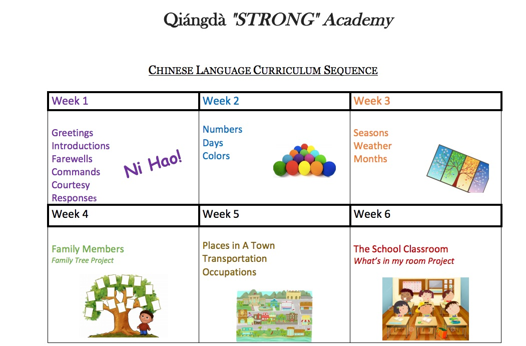 Chinese.Weekly.Curric